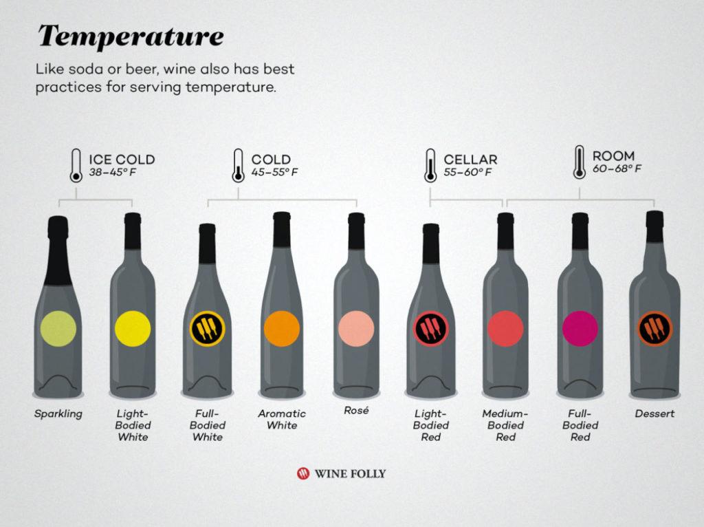 wine-temperature